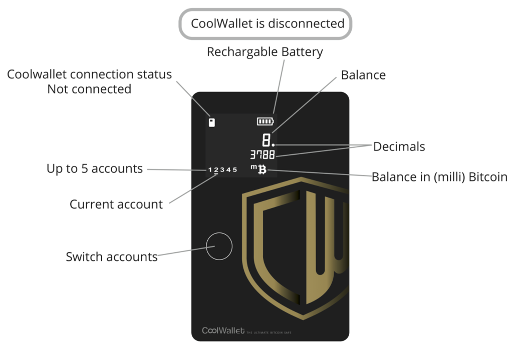 CoolWallet Icons meaning not connected